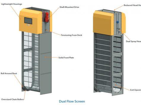 WTR - 5 - Dual Flow Travelling Water Screen Rendering